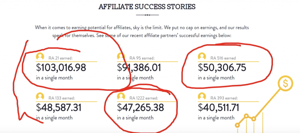 How To Make $1000 Per Day With Affiliate Marketing